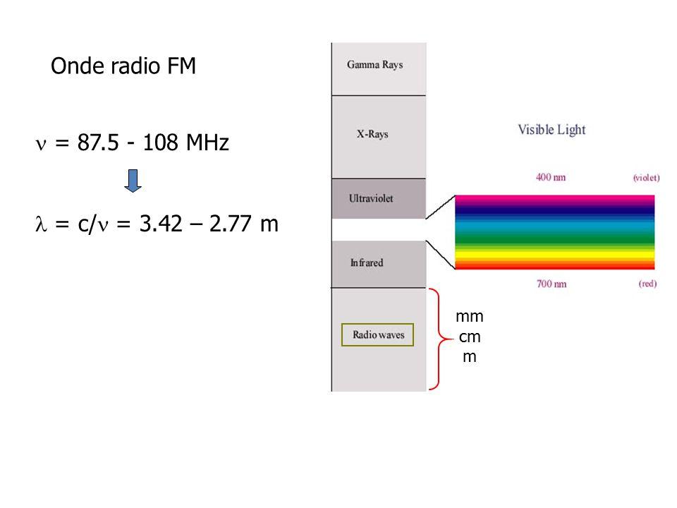 = 87.5 - 108 MHz = c/ = 3.42 – 2.77 m mm cm m Onde radio FM