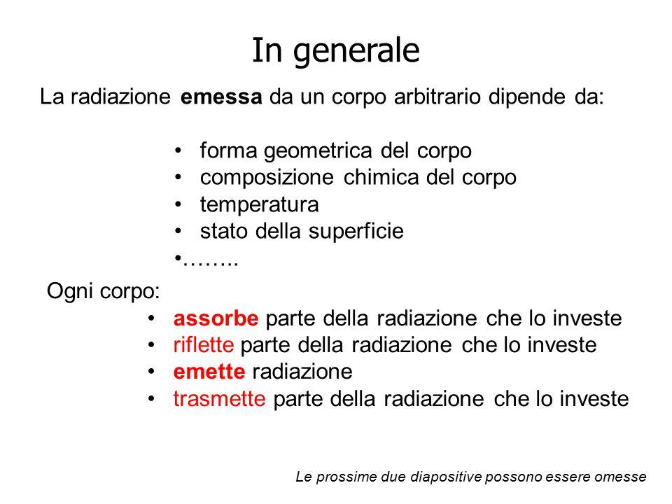 In generale La radiazione emessa da un corpo arbitrario dipende da: forma geometrica del corpo composizione chimica del corpo temperatura stato della