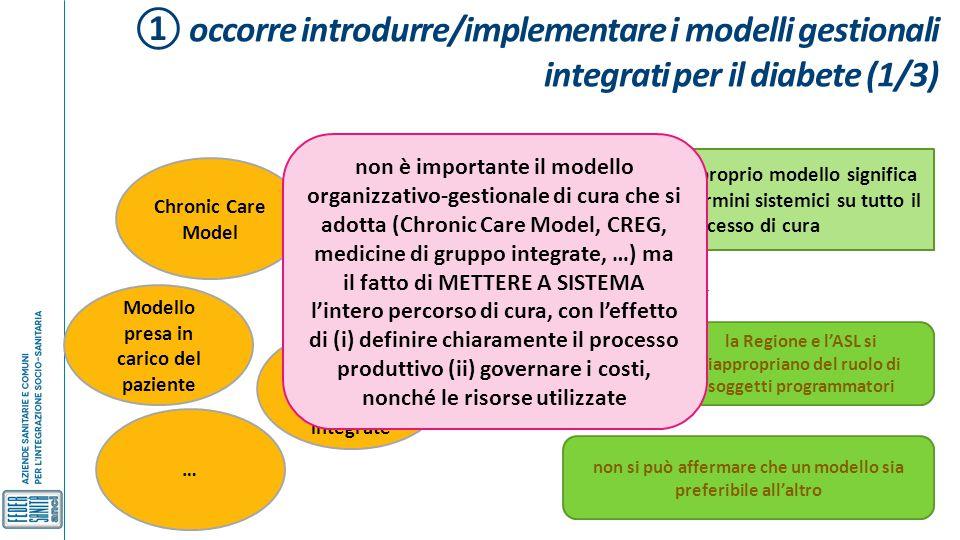 ① occorre introdurre/implementare i modelli gestionali integrati per il diabete (1/3) Chronic Care Model CReG Modello presa in carico del paziente Mod