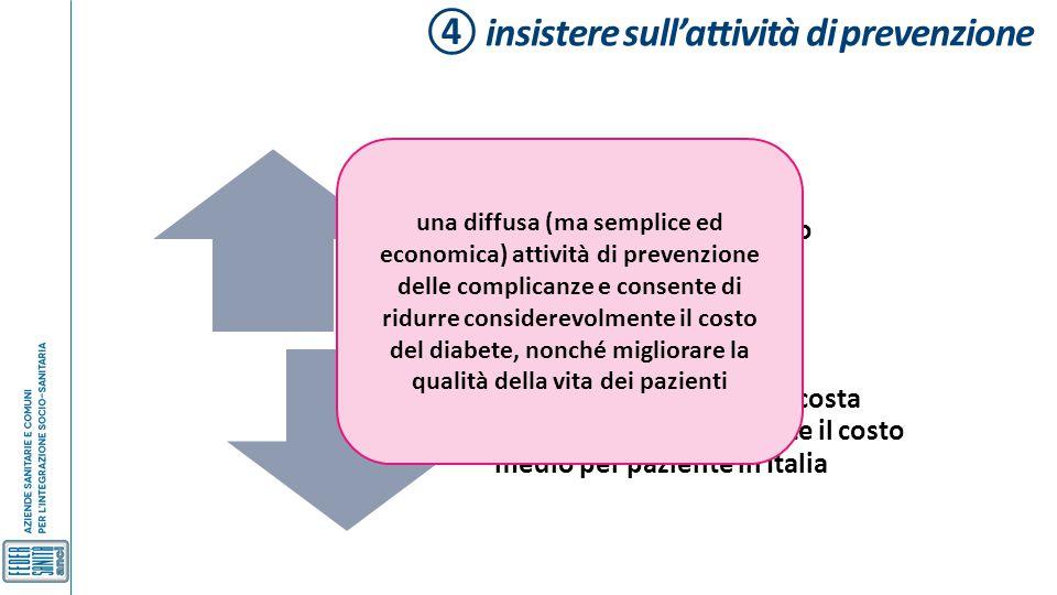 ④ insistere sull'attività di prevenzione paziente ben curato costa annualmente circa 1/3 del costo medio per paziente in Italia paziente non ben curat