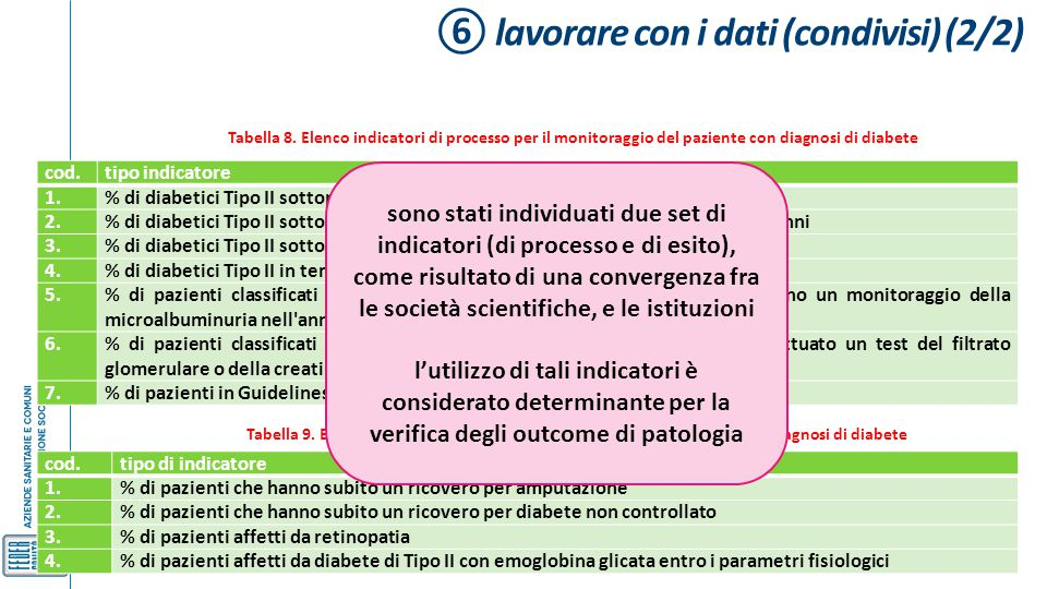 ⑥ lavorare con i dati (condivisi) (2/2) cod.tipo indicatore 1.% di diabetici Tipo II sottoposti a dosaggio dell'HbA1c nel precedente anno 2.% di diabe