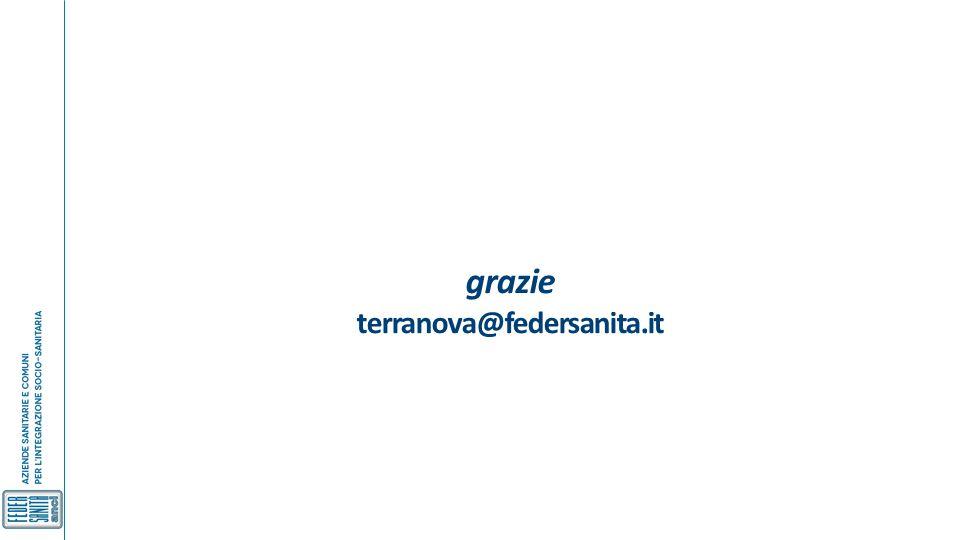 grazie terranova@federsanita.it