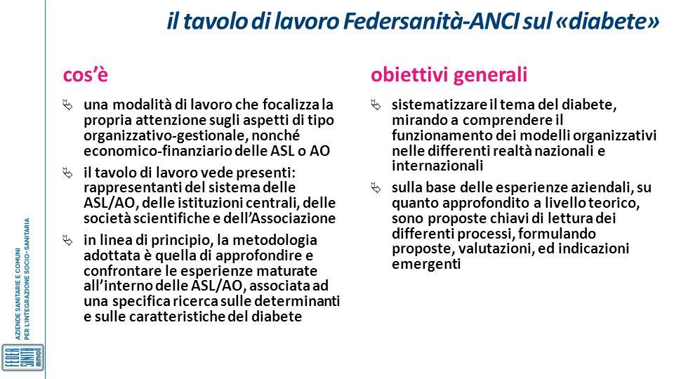 il tavolo di lavoro Federsanità-ANCI sul «diabete» cos'èobiettivi generali  una modalità di lavoro che focalizza la propria attenzione sugli aspetti