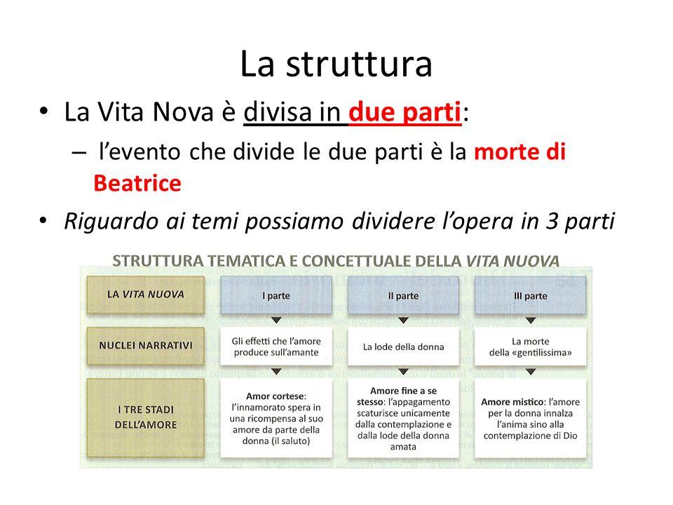 La struttura La Vita Nova è divisa in due parti: – l'evento che divide le due parti è la morte di Beatrice Riguardo ai temi possiamo dividere l'opera