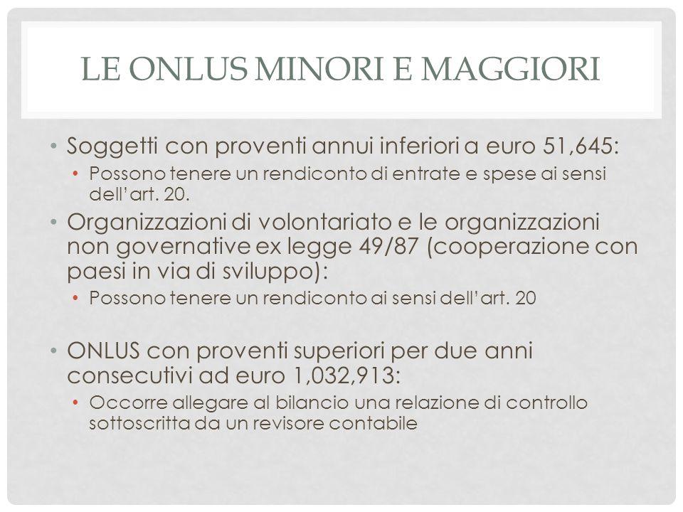 LE ONLUS MINORI E MAGGIORI Soggetti con proventi annui inferiori a euro 51,645: Possono tenere un rendiconto di entrate e spese ai sensi dell'art. 20.