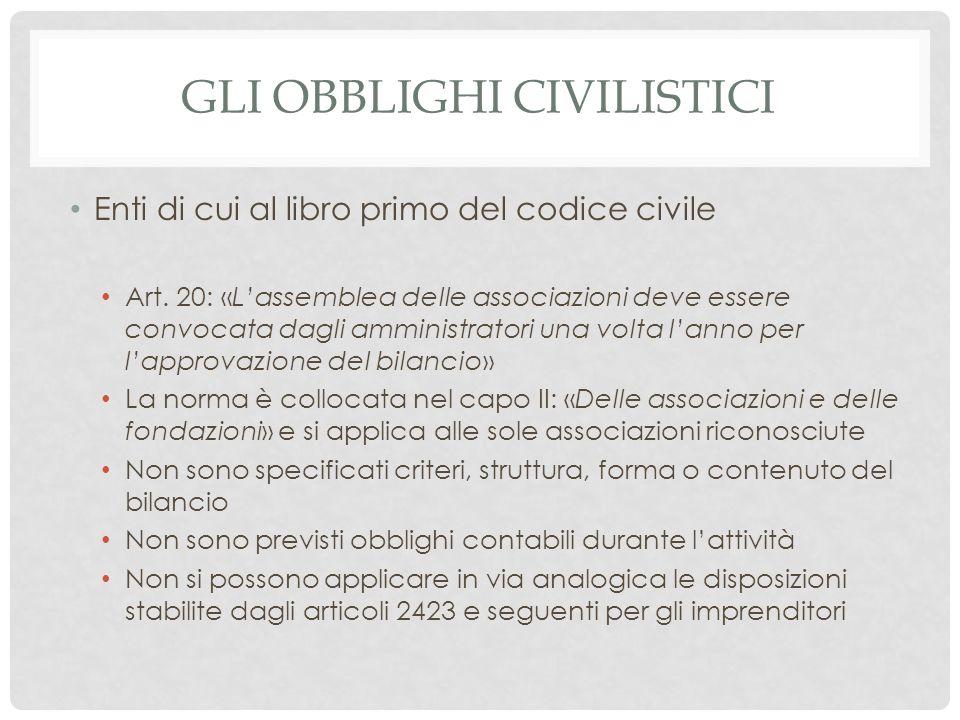 GLI OBBLIGHI CIVILISTICI Enti di cui al libro primo del codice civile Art. 20: «L'assemblea delle associazioni deve essere convocata dagli amministrat