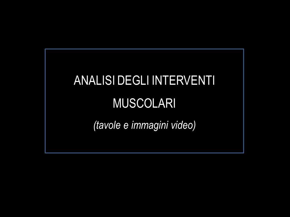 ANALISI DEGLI INTERVENTI MUSCOLARI (tavole e immagini video)