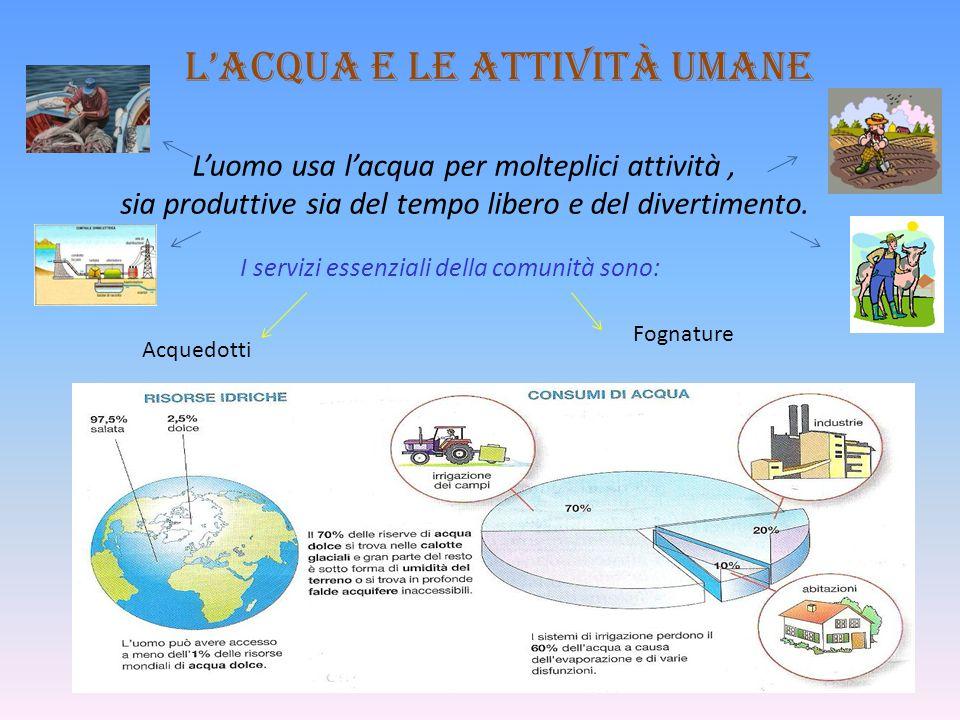 L'acqua e le attività umane L'uomo usa l'acqua per molteplici attività, sia produttive sia del tempo libero e del divertimento. I servizi essenziali d