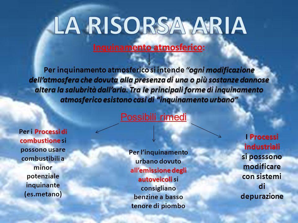 Inquinamento atmosferico: ogni modificazione dell'atmosfera che dovuta alla presenza di una o più sostanze dannose altera la salubrità dall'aria. Tra