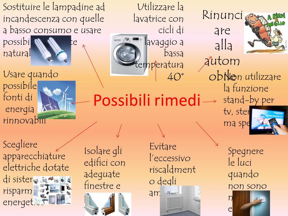 Possibili rimedi Sostituire le lampadine ad incandescenza con quelle a basso consumo e usare possibilmente luce naturale Utilizzare la lavatrice con c