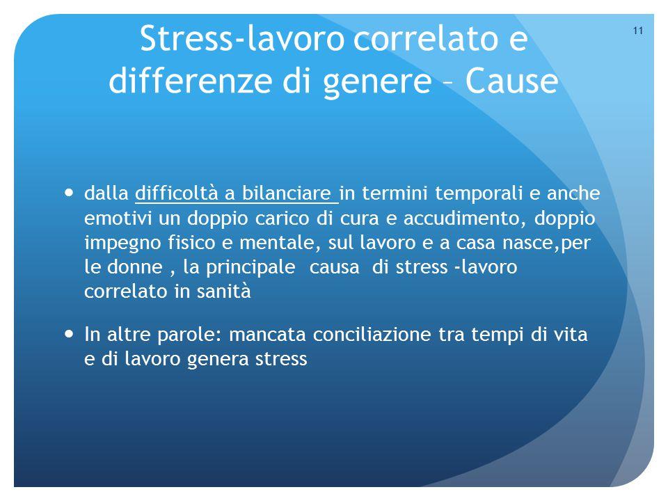 Stress-lavoro correlato e differenze di genere – Cause dalla difficoltà a bilanciare in termini temporali e anche emotivi un doppio carico di cura e a
