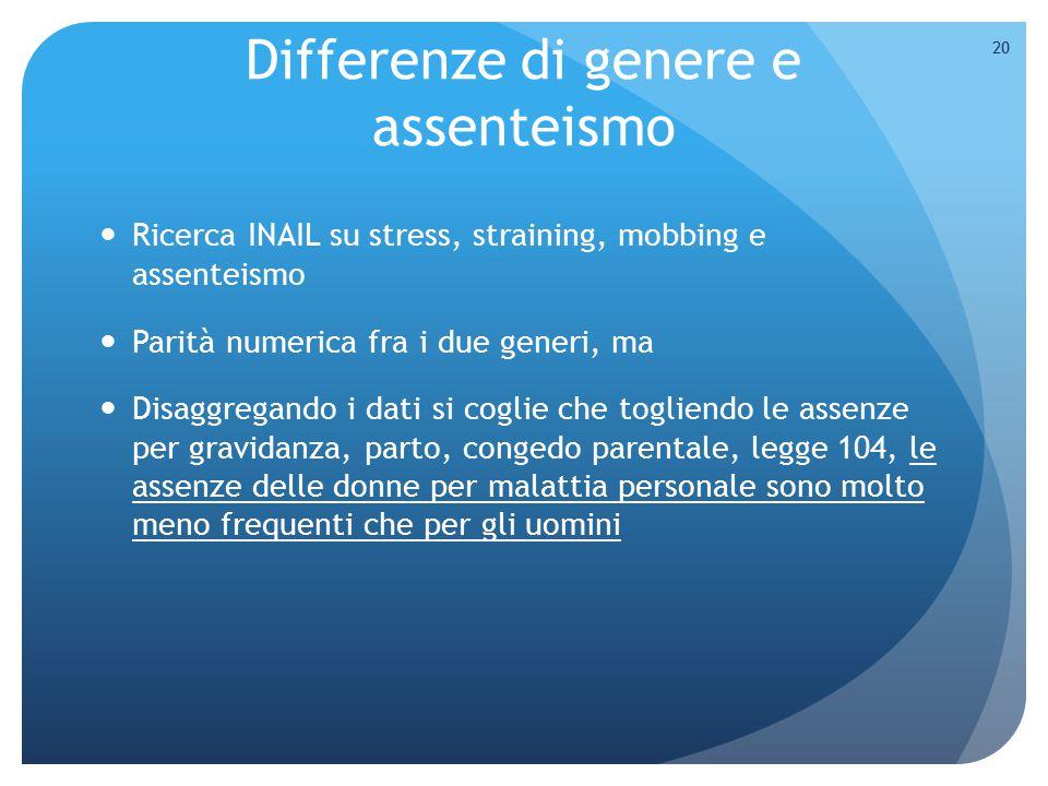 Differenze di genere e assenteismo Ricerca INAIL su stress, straining, mobbing e assenteismo Parità numerica fra i due generi, ma Disaggregando i dati