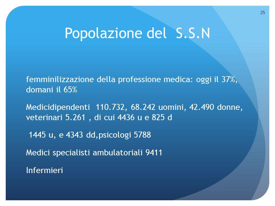 Popolazione del S.S.N femminilizzazione della professione medica: oggi il 37%, domani il 65% Medicidipendenti 110.732, 68.242 uomini, 42.490 donne, ve