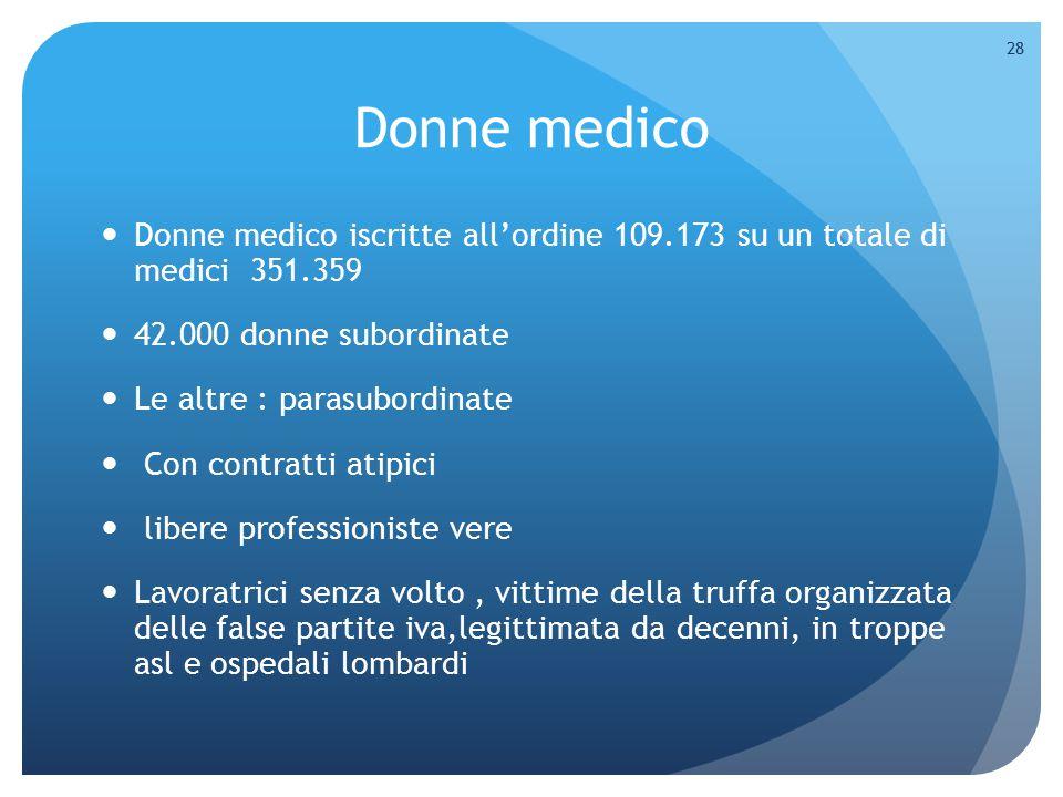 Donne medico iscritte all'ordine 109.173 su un totale di medici 351.359 42.000 donne subordinate Le altre : parasubordinate Con contratti atipici libe