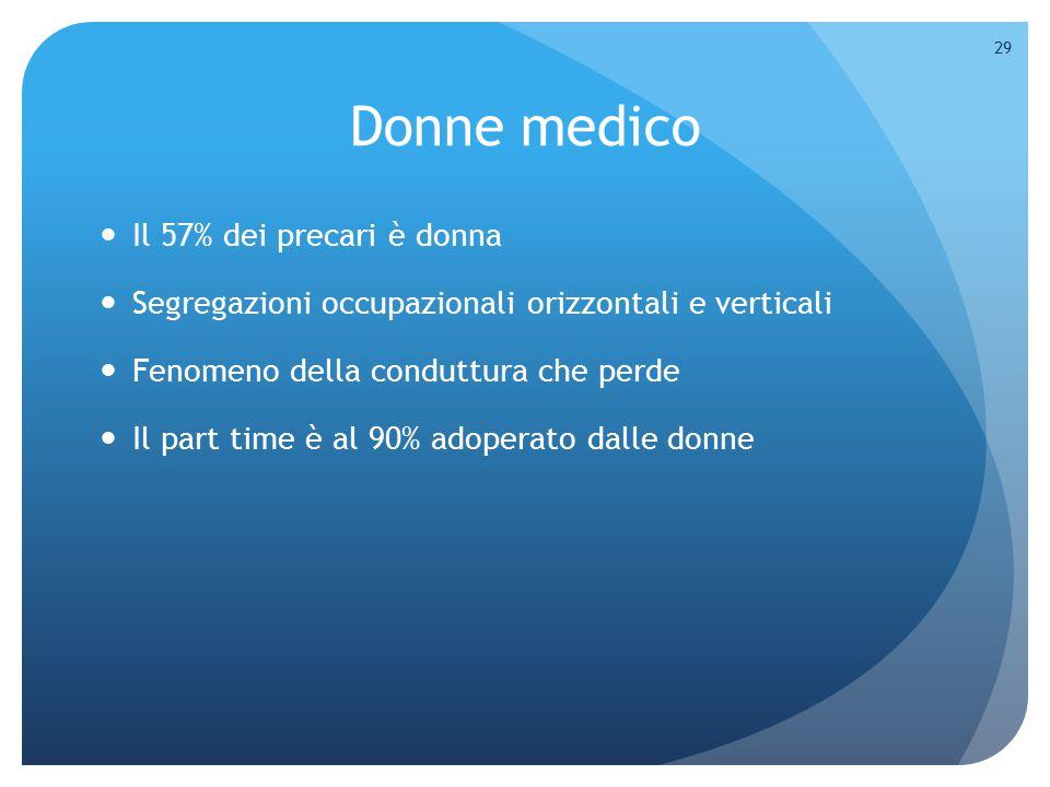 Donne medico Il 57% dei precari è donna Segregazioni occupazionali orizzontali e verticali Fenomeno della conduttura che perde Il part time è al 90% a