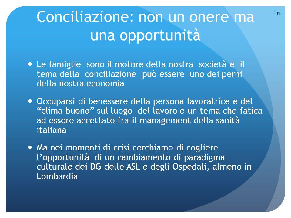 Conciliazione: non un onere ma una opportunità Le famiglie sono il motore della nostra società e il tema della conciliazione può essere uno dei perni