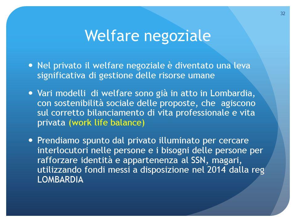 Welfare negoziale Nel privato il welfare negoziale è diventato una leva significativa di gestione delle risorse umane Vari modelli di welfare sono già