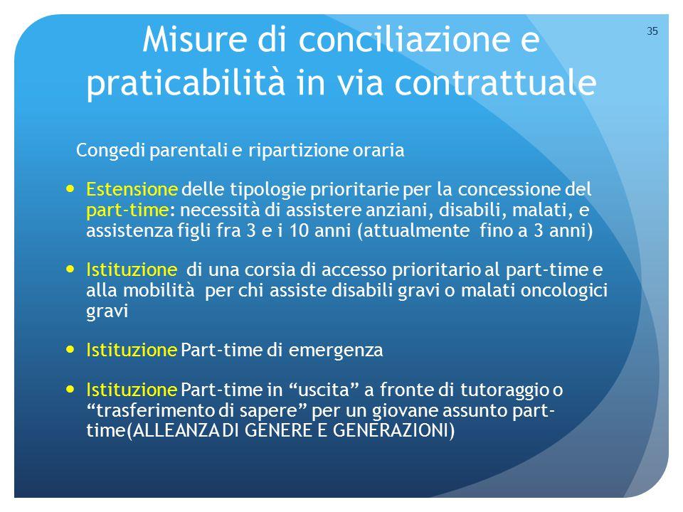 Misure di conciliazione e praticabilità in via contrattuale Congedi parentali e ripartizione oraria Estensione delle tipologie prioritarie per la conc