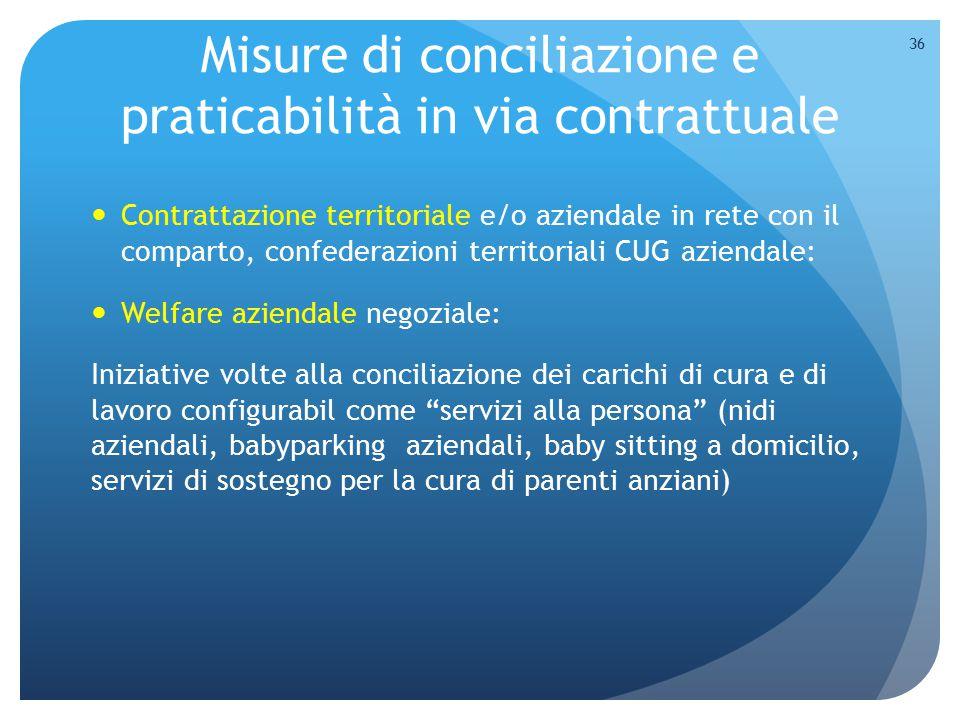 Misure di conciliazione e praticabilità in via contrattuale Contrattazione territoriale e/o aziendale in rete con il comparto, confederazioni territor