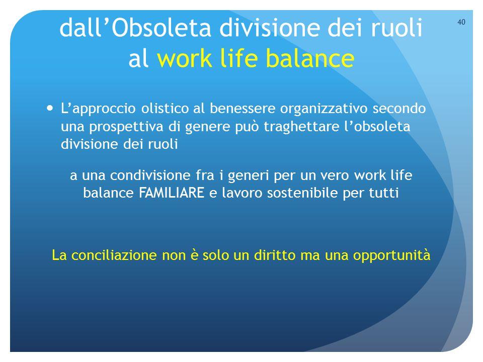dall'Obsoleta divisione dei ruoli al work life balance L'approccio olistico al benessere organizzativo secondo una prospettiva di genere può traghetta