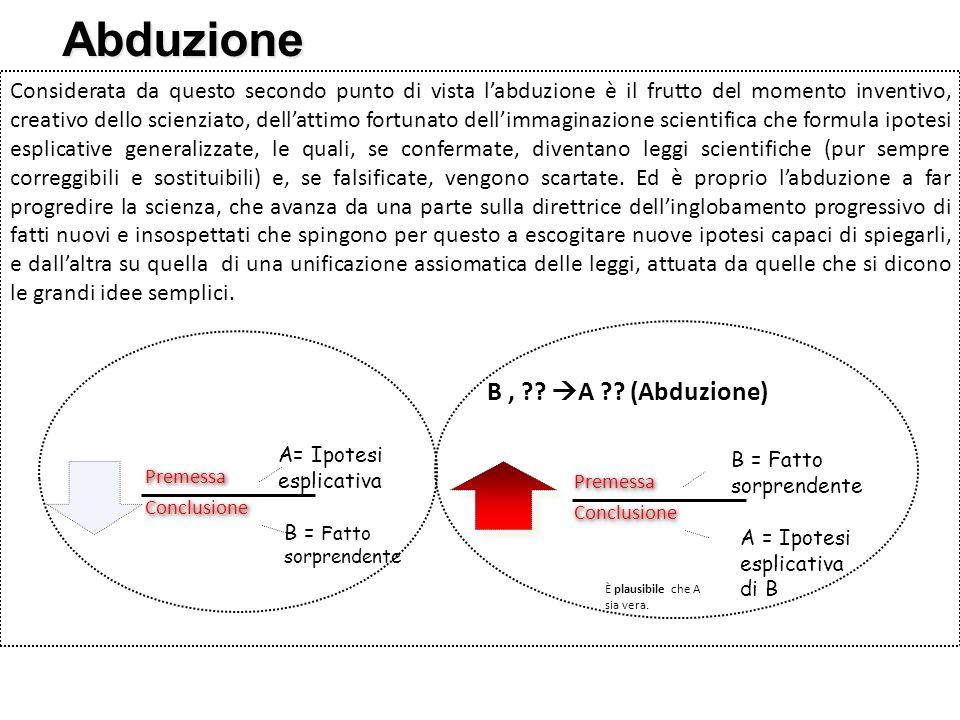 Induzione Induzione E' il processo in base a cui s'inferisce dal particolare all'universale secondo il principio della generalizzazione.