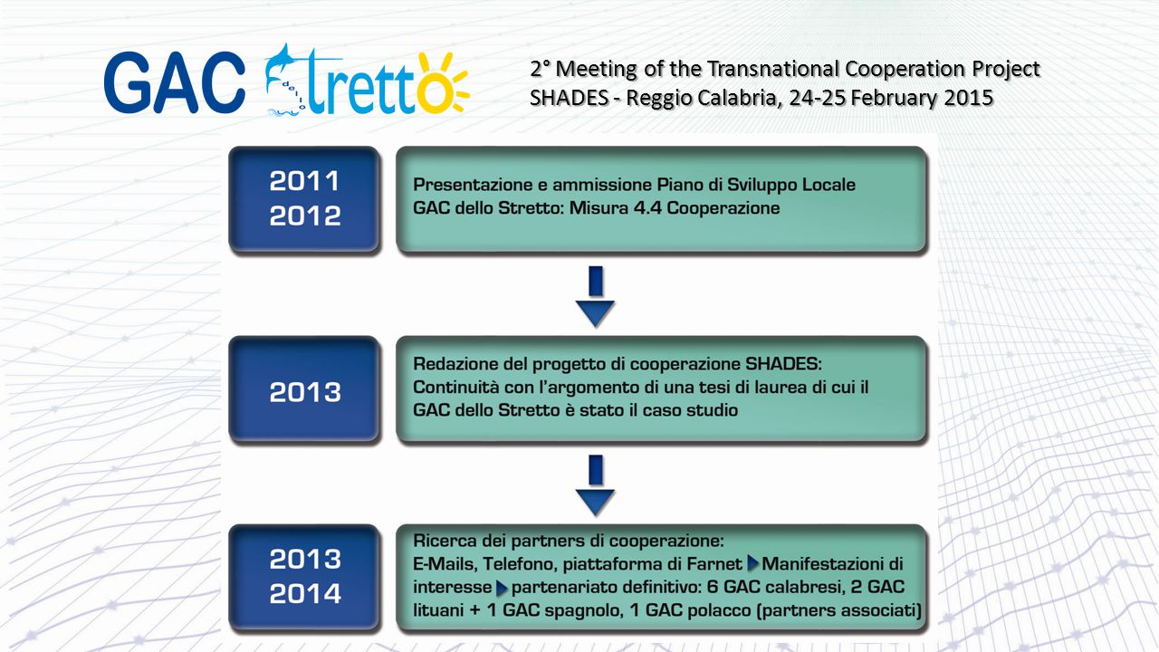 I Gruppi di Azione Costiera, in qualità di beneficiari dell'Asse IV del FEP 2007-2013 (Sviluppo sostenibile delle zone di pesca) posso contribuire alla diffusione di pratiche ascrivibili al framework concettuale della GIZC.