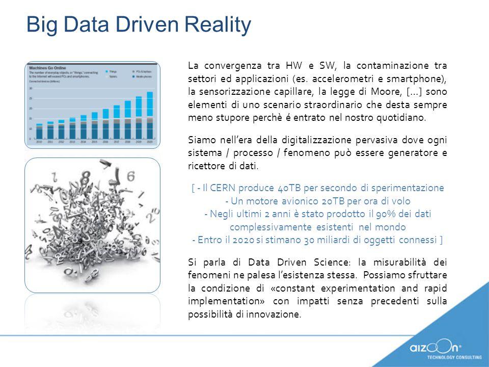 Big Data Driven Reality La convergenza tra HW e SW, la contaminazione tra settori ed applicazioni (es.
