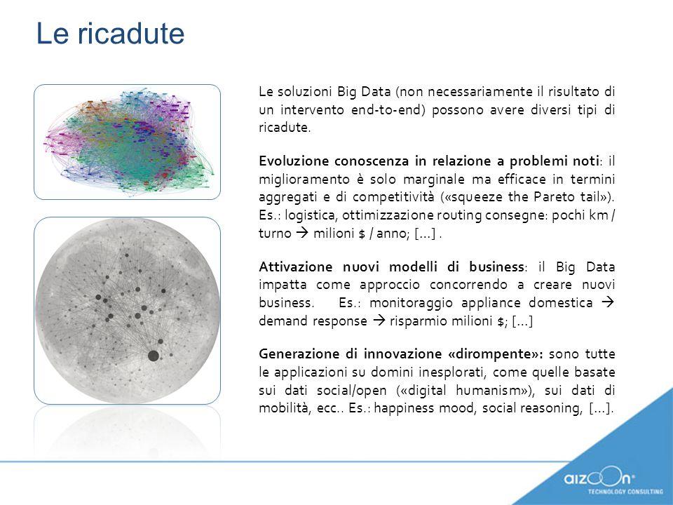 Le ricadute Le soluzioni Big Data (non necessariamente il risultato di un intervento end-to-end) possono avere diversi tipi di ricadute.