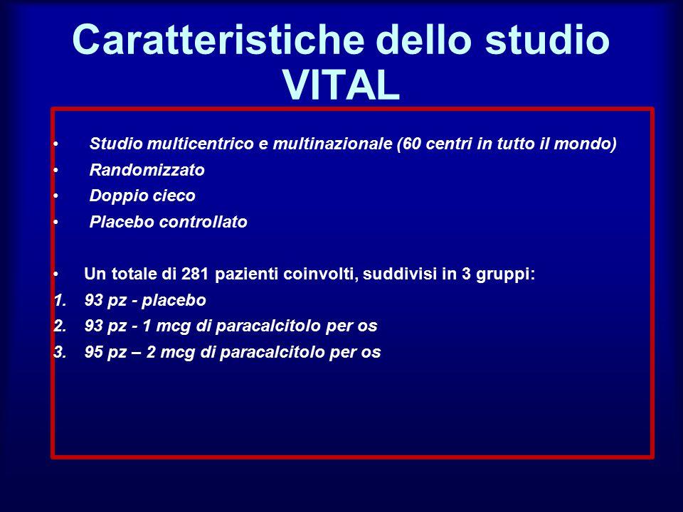 Caratteristiche dello studio VITAL Studio multicentrico e multinazionale (60 centri in tutto il mondo) Randomizzato Doppio cieco Placebo controllato Un totale di 281 pazienti coinvolti, suddivisi in 3 gruppi: 1.93 pz - placebo 2.93 pz - 1 mcg di paracalcitolo per os 3.95 pz – 2 mcg di paracalcitolo per os