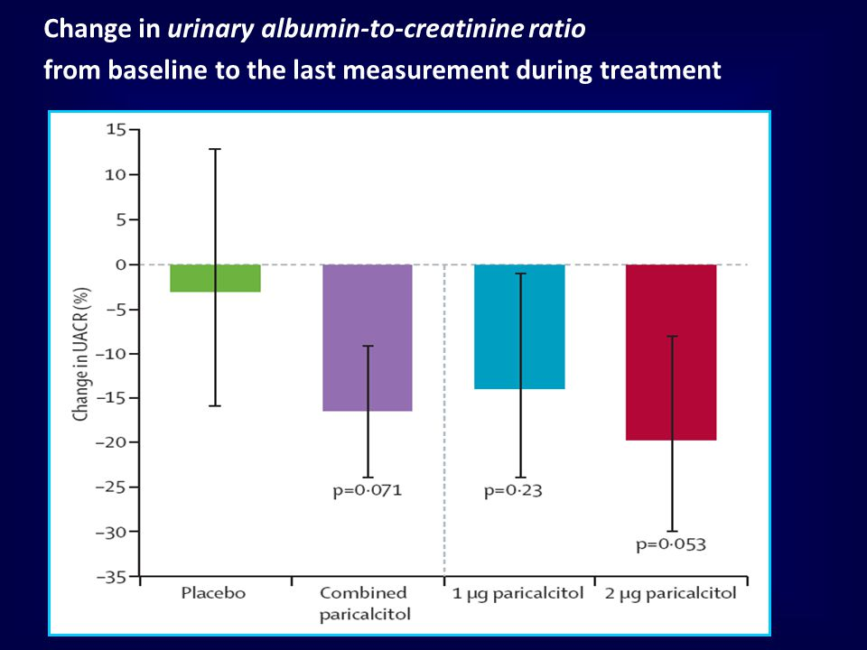 Change in urinary albumin-to-creatinine ratio from baseline to the last measurement during treatment