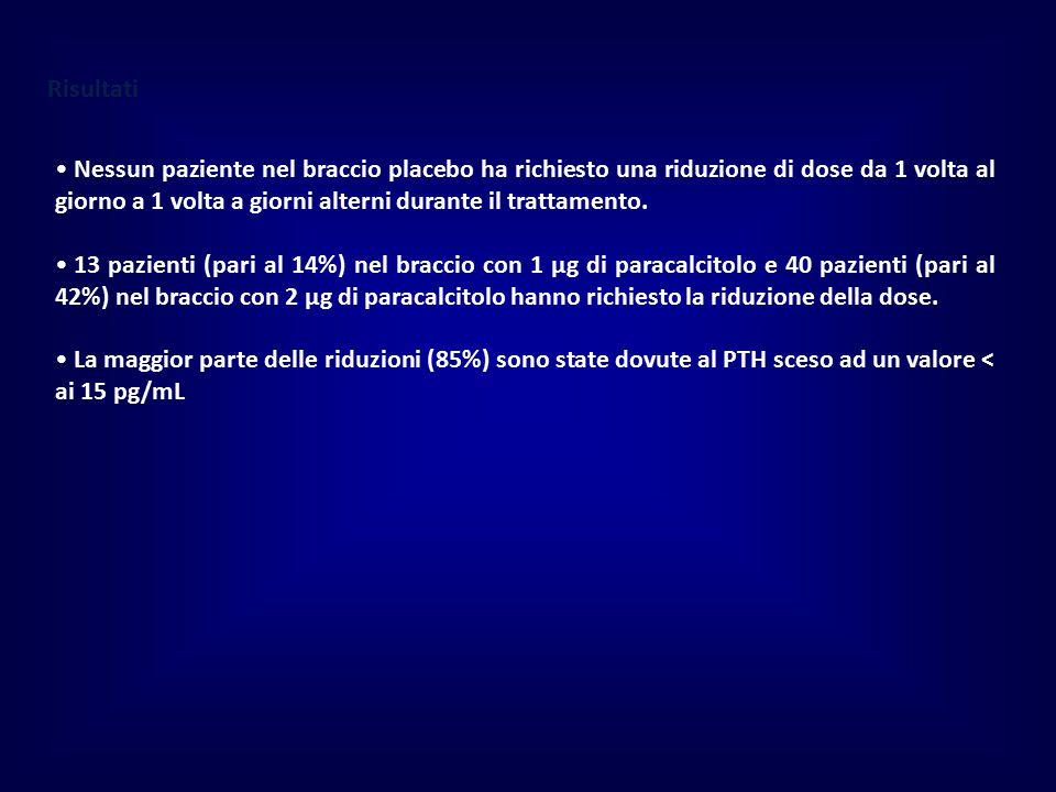 Risultati Nessun paziente nel braccio placebo ha richiesto una riduzione di dose da 1 volta al giorno a 1 volta a giorni alterni durante il trattamento.