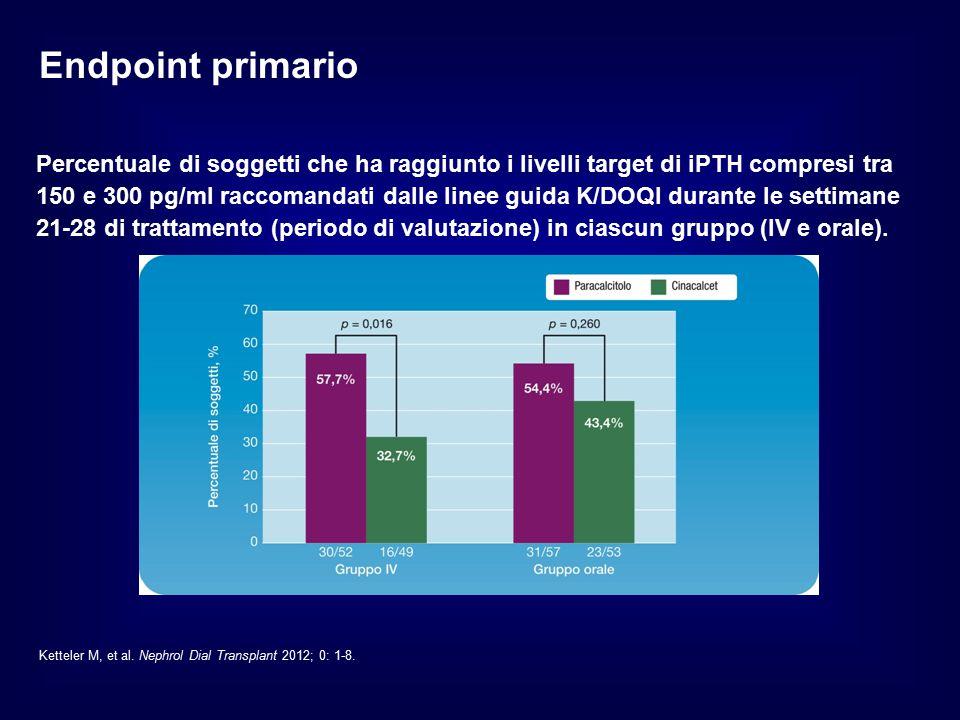 Endpoint primario Percentuale di soggetti che ha raggiunto i livelli target di iPTH compresi tra 150 e 300 pg/ml raccomandati dalle linee guida K/DOQI durante le settimane 21-28 di trattamento (periodo di valutazione) in ciascun gruppo (IV e orale).