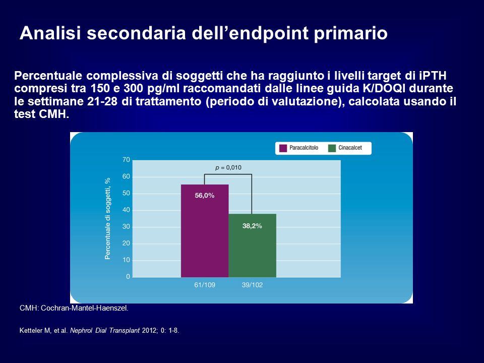 Analisi secondaria dell'endpoint primario Ketteler M, et al. Nephrol Dial Transplant 2012; 0: 1-8. CMH: Cochran-Mantel-Haenszel. Percentuale complessi