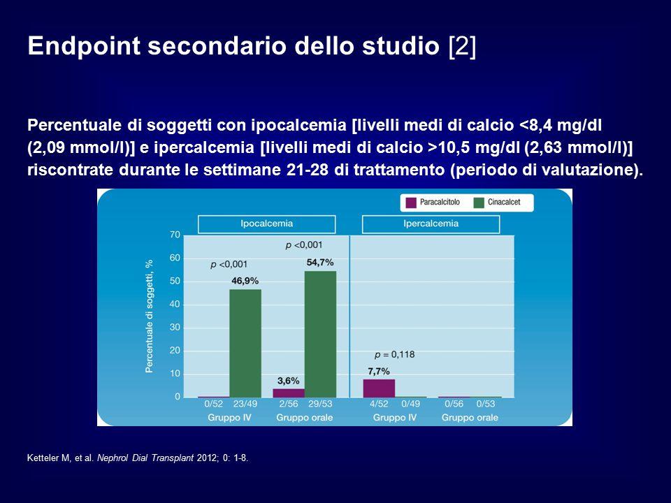 Percentuale di soggetti con ipocalcemia [livelli medi di calcio 10,5 mg/dl (2,63 mmol/l)] riscontrate durante le settimane 21-28 di trattamento (periodo di valutazione).