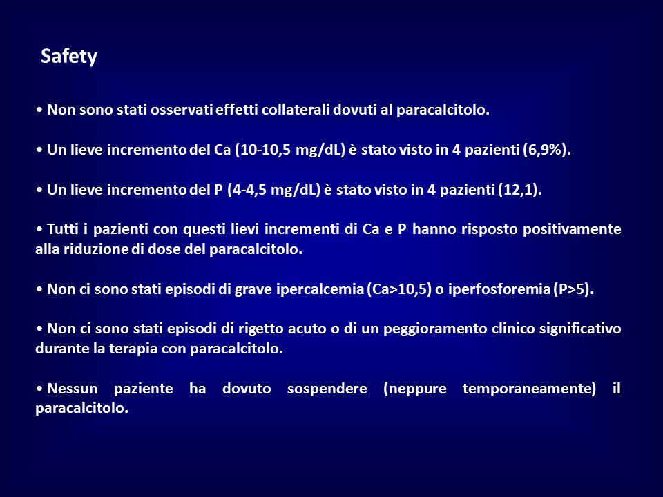 Safety Non sono stati osservati effetti collaterali dovuti al paracalcitolo. Un lieve incremento del Ca (10-10,5 mg/dL) è stato visto in 4 pazienti (6