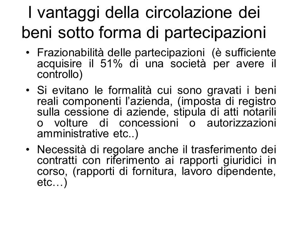 I vantaggi della circolazione dei beni sotto forma di partecipazioni Frazionabilità delle partecipazioni (è sufficiente acquisire il 51% di una societ