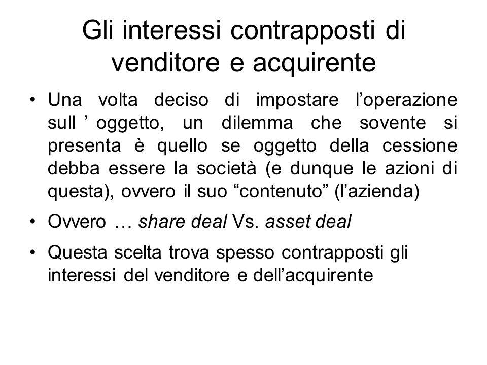 Gli interessi contrapposti di venditore e acquirente Una volta deciso di impostare l'operazione sull'oggetto, un dilemma che sovente si presenta è que