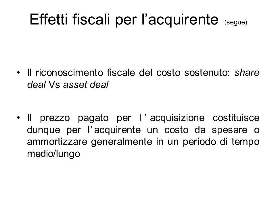 Effetti fiscali per l'acquirente (segue) Il riconoscimento fiscale del costo sostenuto: share deal Vs asset deal Il prezzo pagato per l'acquisizione c