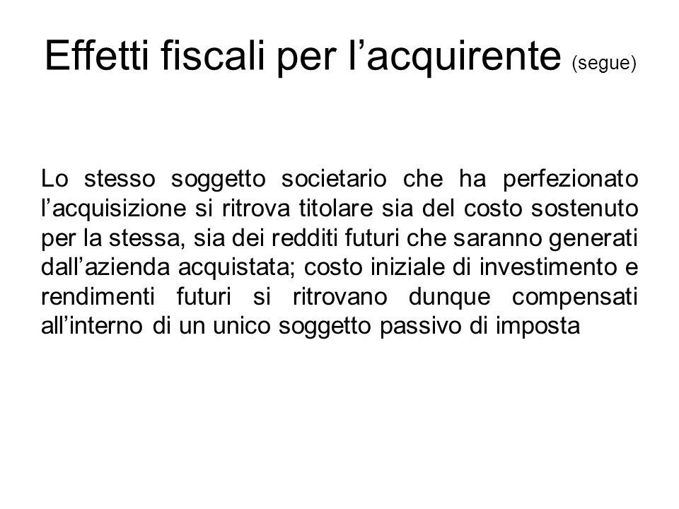 Effetti fiscali per l'acquirente (segue) Lo stesso soggetto societario che ha perfezionato l'acquisizione si ritrova titolare sia del costo sostenuto