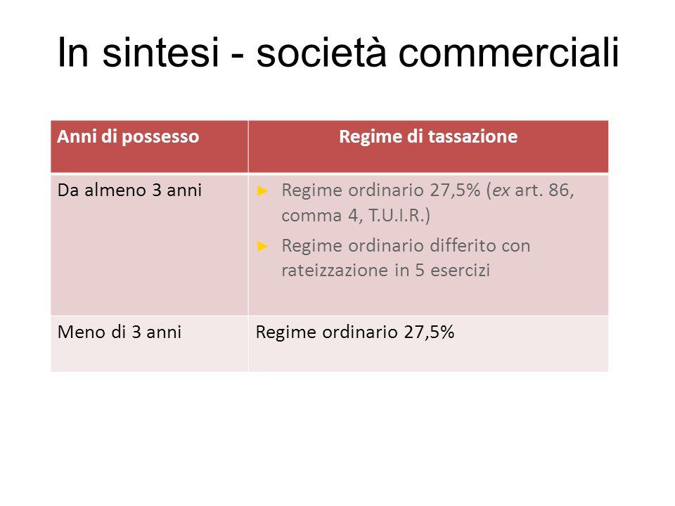 In sintesi - società commerciali Anni di possessoRegime di tassazione Da almeno 3 anni ► Regime ordinario 27,5% (ex art. 86, comma 4, T.U.I.R.) ► Regi