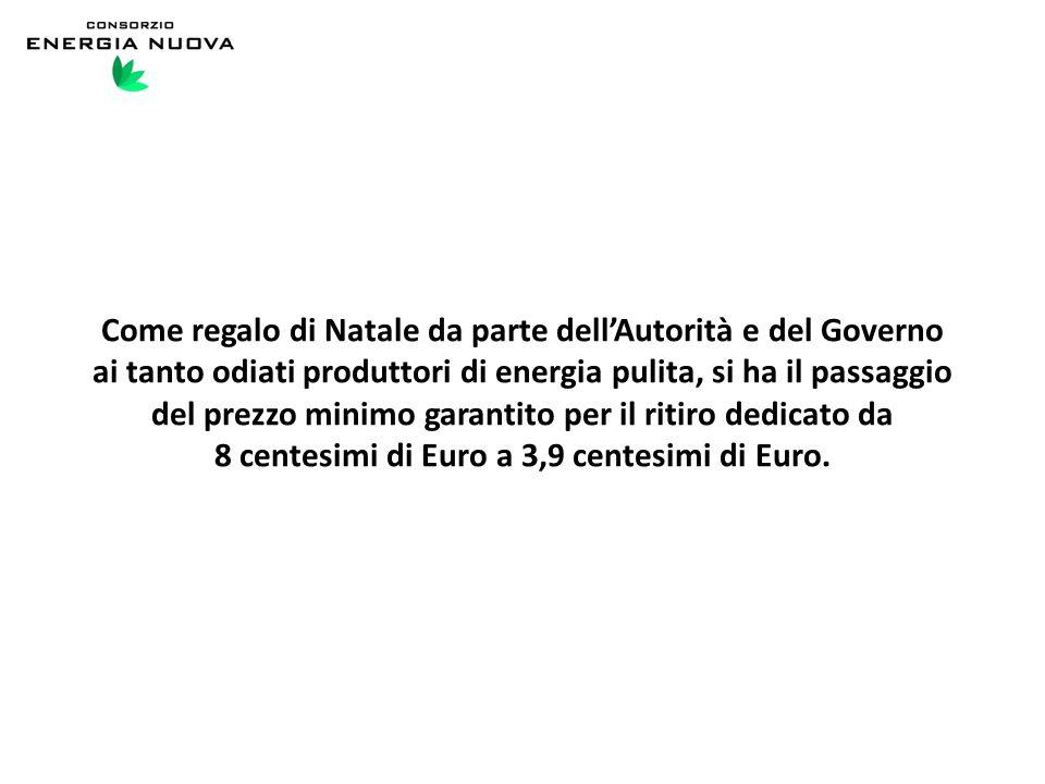 Come regalo di Natale da parte dell'Autorità e del Governo ai tanto odiati produttori di energia pulita, si ha il passaggio del prezzo minimo garantito per il ritiro dedicato da 8 centesimi di Euro a 3,9 centesimi di Euro.