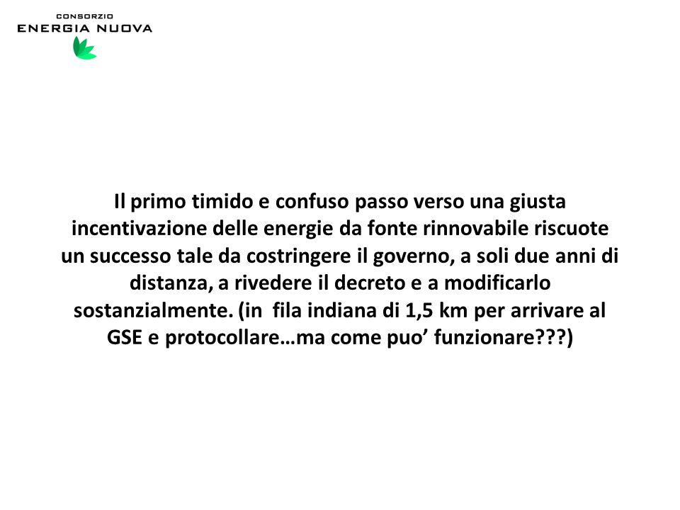Il secondo conto energia (2007- 2010) Bersani/Pecoraro Scanio