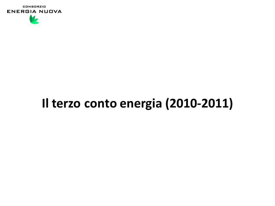 Il terzo conto energia (2010-2011)