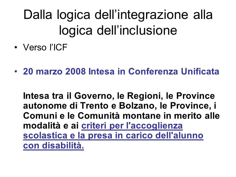 Dalla logica dell'integrazione alla logica dell'inclusione Verso l'ICF 20 marzo 2008 Intesa in Conferenza Unificata Intesa tra il Governo, le Regioni,
