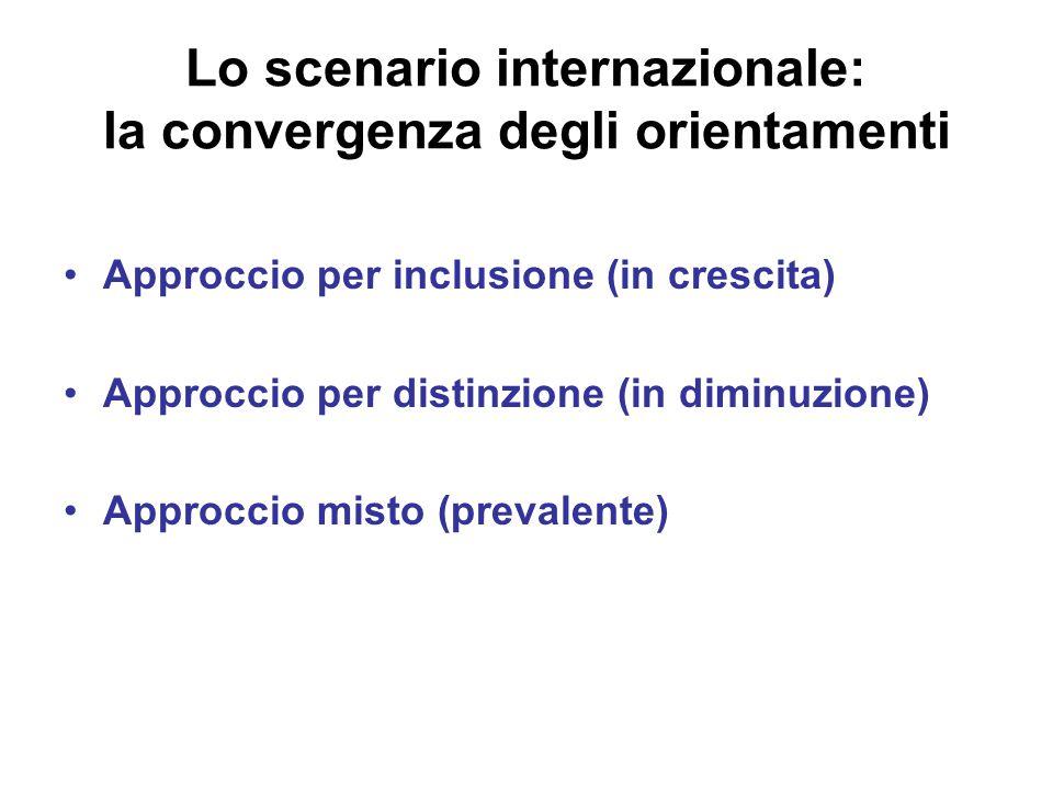 Lo scenario internazionale: la convergenza degli orientamenti Approccio per inclusione (in crescita) Approccio per distinzione (in diminuzione) Approc