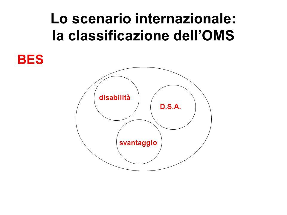 Lo scenario internazionale: la classificazione dell'OMS BES disabilità D.S.A. svantaggio