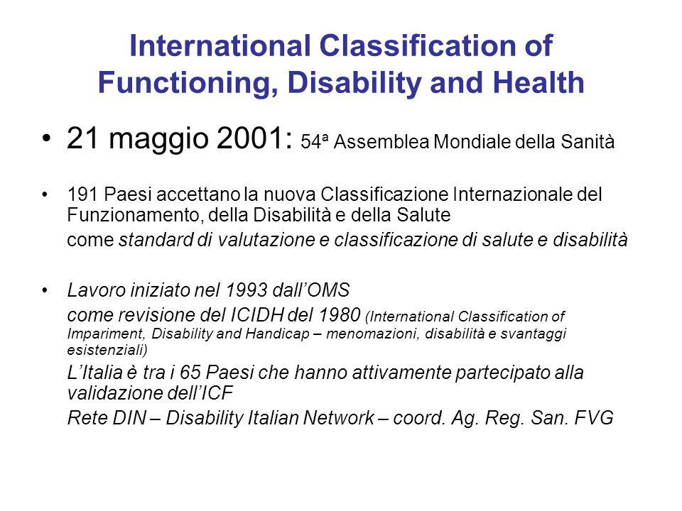 International Classification of Functioning, Disability and Health 21 maggio 2001: 54ª Assemblea Mondiale della Sanità 191 Paesi accettano la nuova Cl
