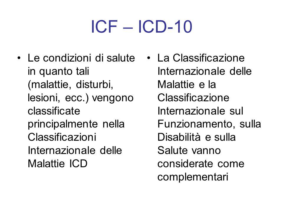 ICF – ICD-10 Le condizioni di salute in quanto tali (malattie, disturbi, lesioni, ecc.) vengono classificate principalmente nella Classificazioni Inte