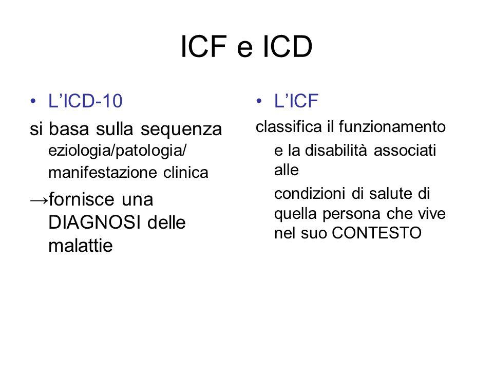 ICF e ICD L'ICD-10 si basa sulla sequenza eziologia/patologia/ manifestazione clinica →fornisce una DIAGNOSI delle malattie L'ICF classifica il funzio