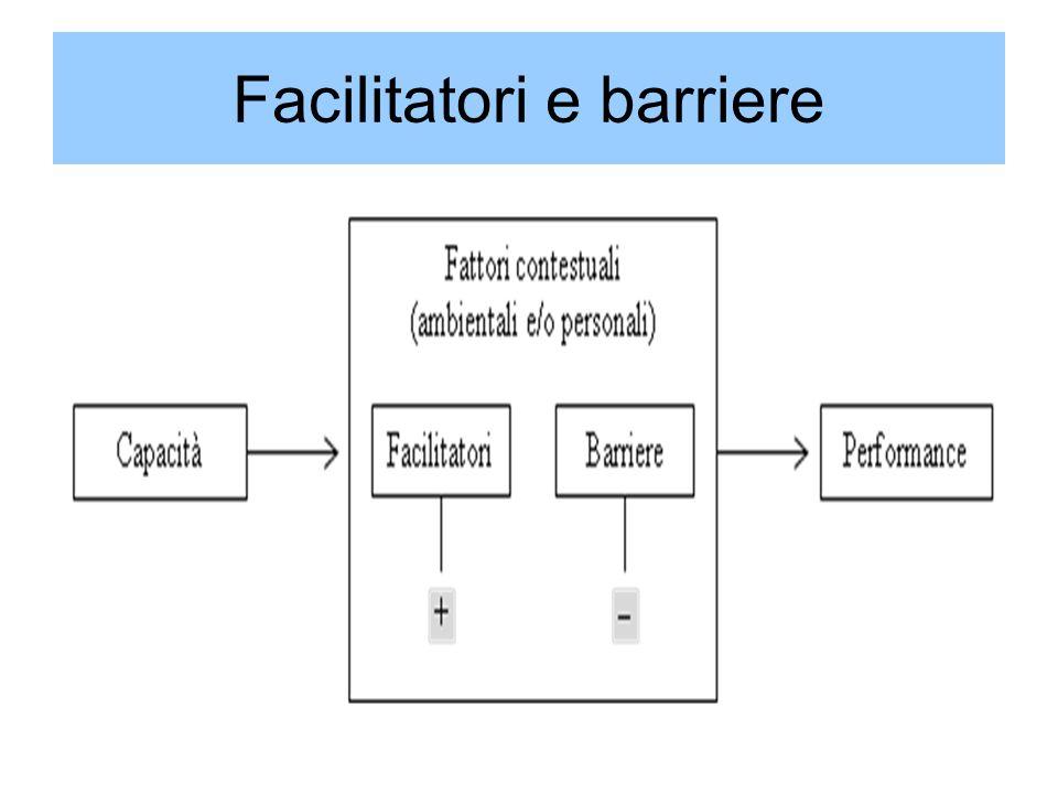 Facilitatori e barriere